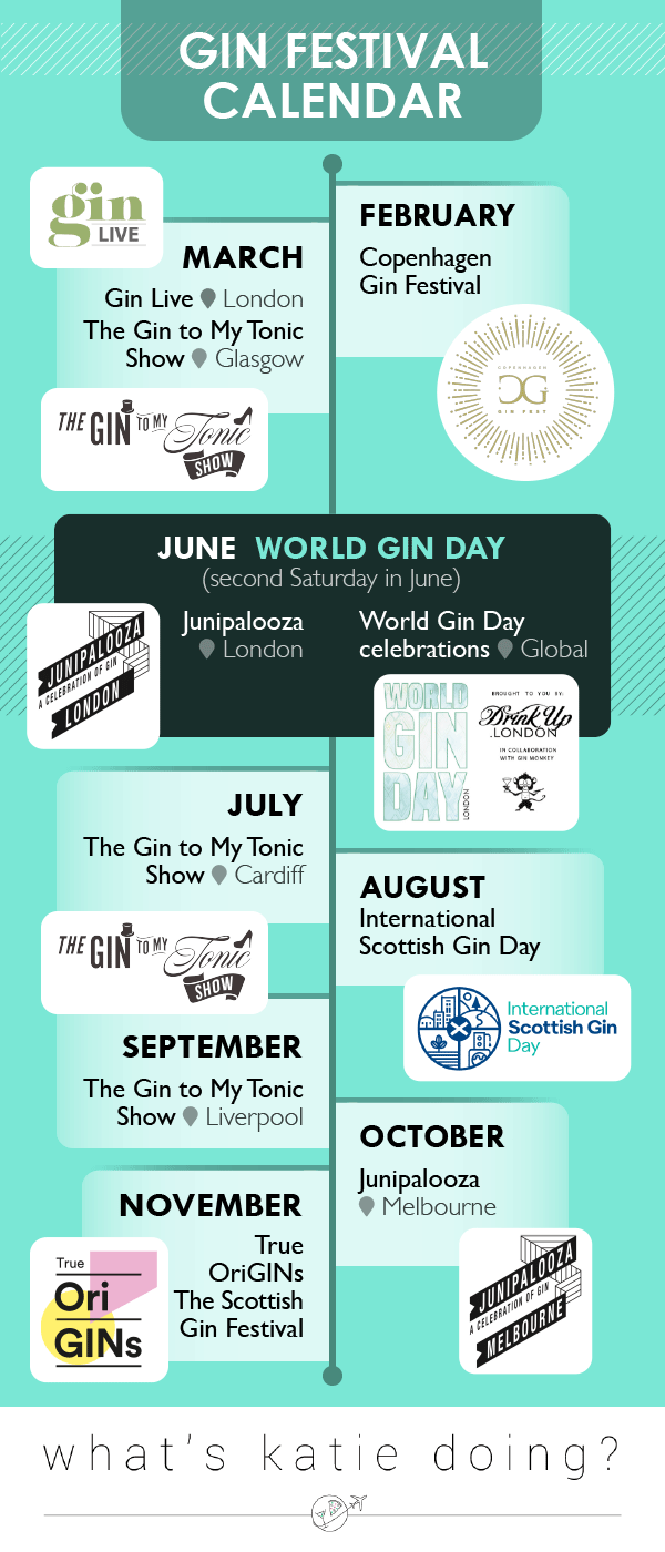 Gin Festival Calendar - all the gin festivals you need to visit!