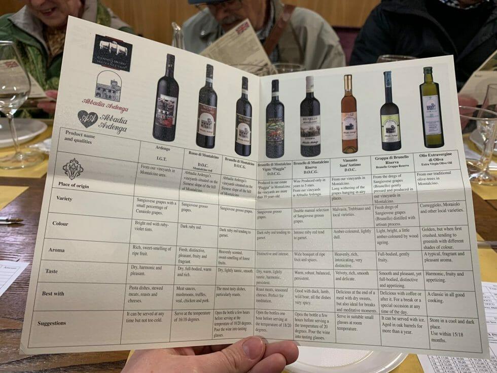 Listing of all the Abbadia Ardenga range